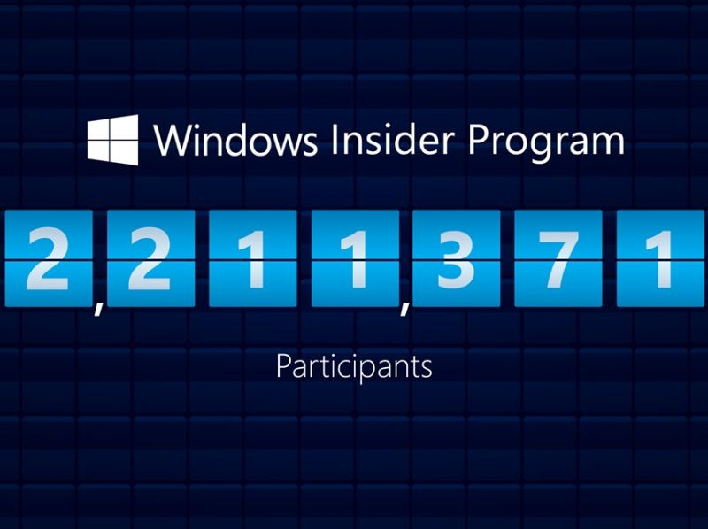 Facts you should know about Windows 10